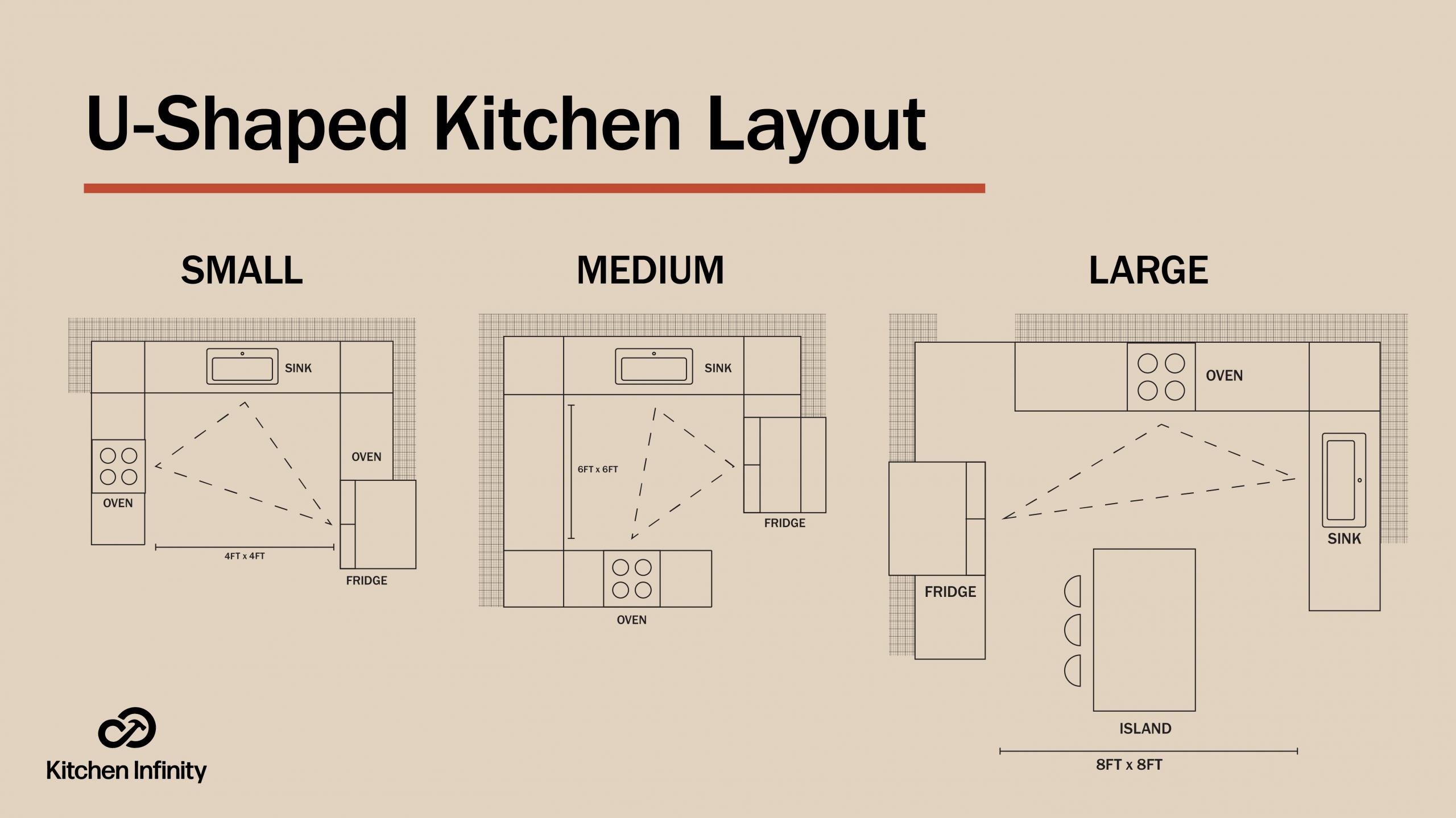 U Shaped Kitchen Layout Infinity