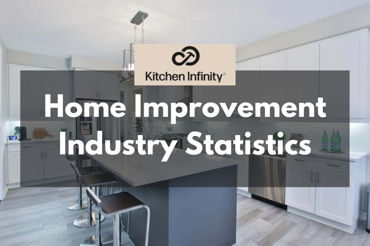 33 home improvement industry stats
