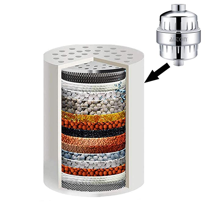 Working of a water softener