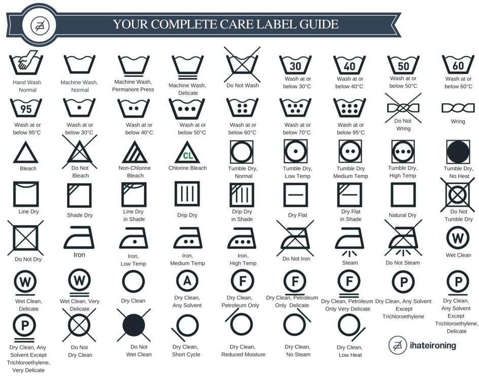 International Laundry Care Symbols